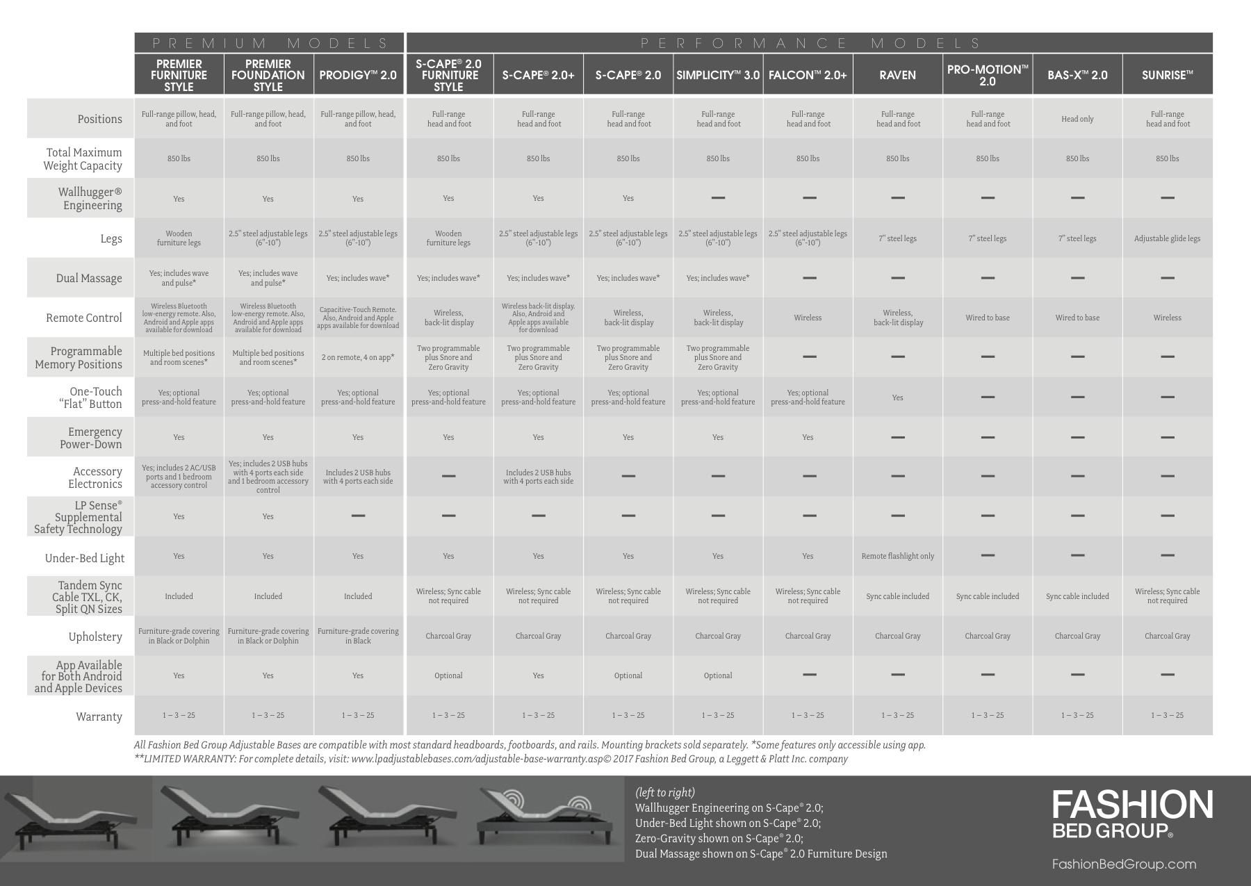 leggett-comparison-brochure.5.png